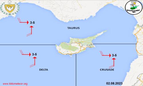 Kıbrıs Denizlerimizde Durum
